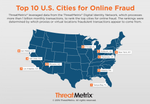 ThreatMetrix Top Cities Graphic